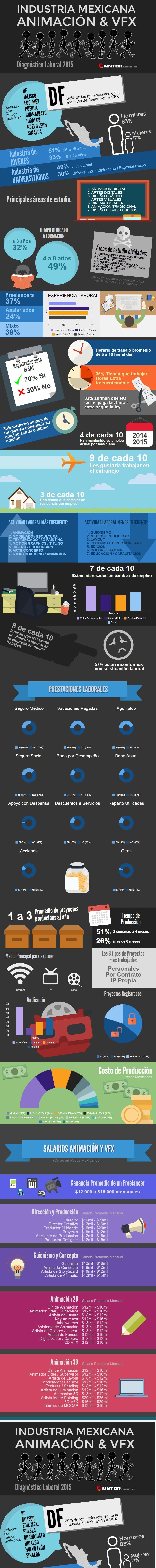 Industria-Mexicana-de-Animacion-y-VFX